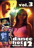 Okładka: , Dance Hot Chart