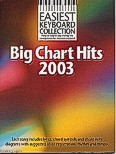 Okładka: Day Roger, Big Chart Hits 2003